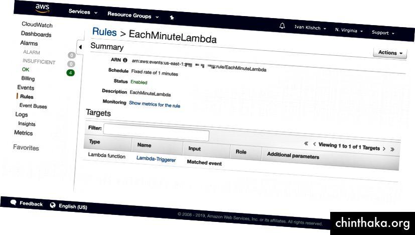 En CloudWatch-begivenhed, der udløser vores Lambda-funktion hvert minut