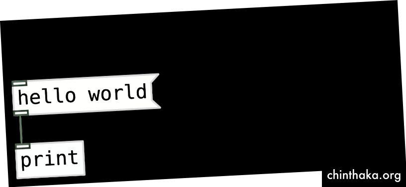 """Et """"Hello World"""" -program i dataflow-programmeringsmiljøet Pure Data, der viser en patch-ledning mellem strengen og udskrivningsfunktionen. (Billedkredit)"""
