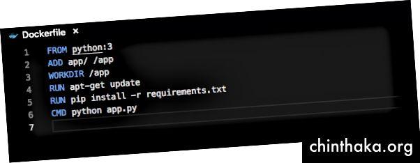 Τι υπάρχει μέσα στο Dockerfile