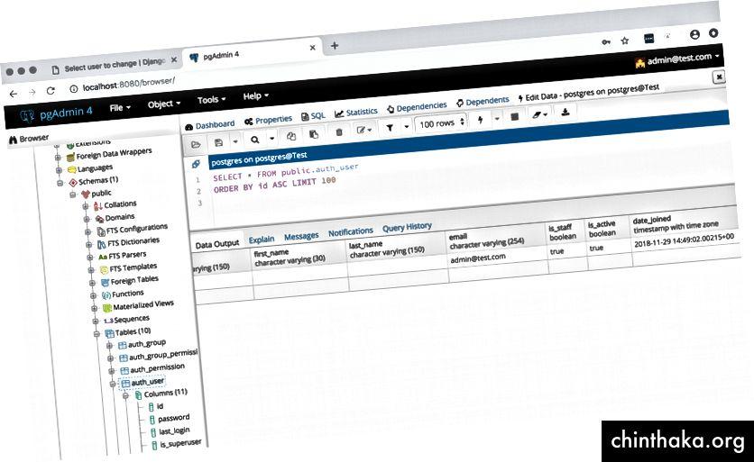 Mit Hilfe des Tools pgadmin können wir das Schema der Datenbanken sowie die Daten in der Datenbank untersuchen.
