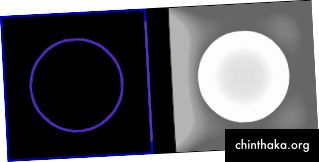 (1) Žičani okvir i (2) Preferirani kontrasti u nijansama sive