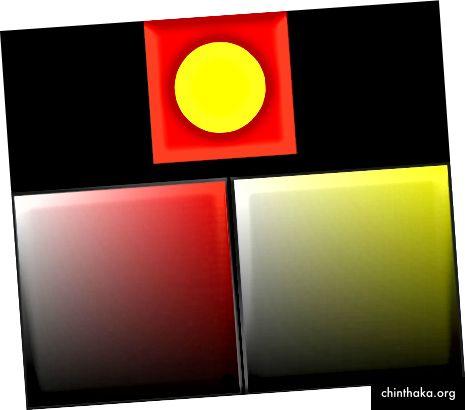 (3) Naš izbor boja u boji