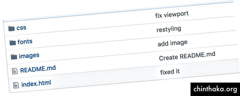 الصفحة المقصودة لمستودع على GitHub ، تظهر بعض الإلتزامات الفظيعة