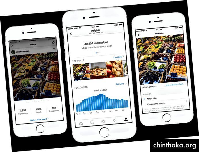 Instagram Einblicke