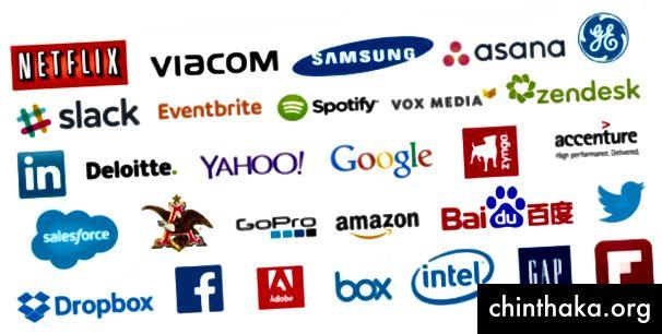 Някои компании, които използват OKR