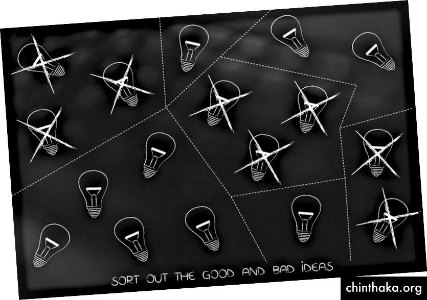 Ideen sind einfach und schwer zu sortieren (ID 101759912 © Faithiecannoise | Dreamstime.com)