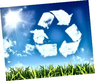 myślenie o recyklingu