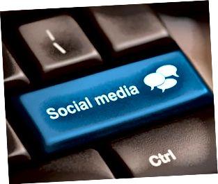 Tastiera per social media
