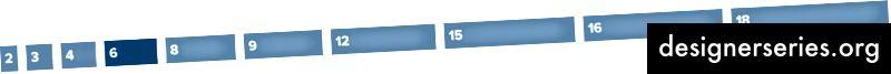 Eine Reihe von Abstandsoptionen, die auf 6 basieren, jedoch ein Vielfaches von 3 und 2 liefern.