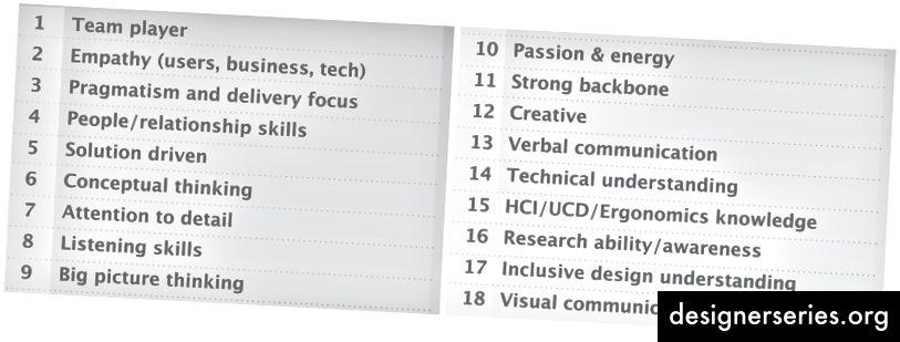 Los 18 atributos principales que identificamos, destilamos y priorizamos