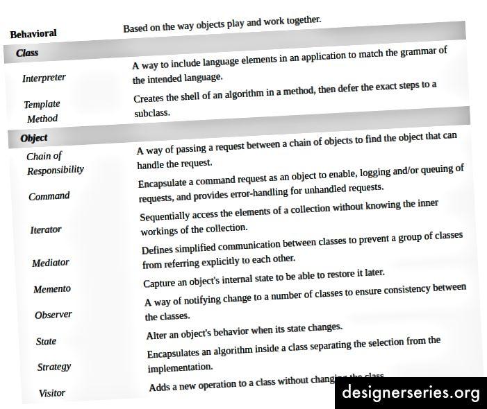 Los 23 patrones clásicos introducidos por GoF