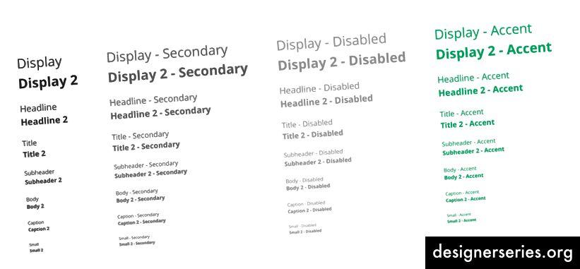Det er super hurtigt at ændre skrifttypen, hvis jeg skifter mening: 1) Vælg Alle, 2) Skift skrifttype, 3) Synkroniseringsformater. Færdig!