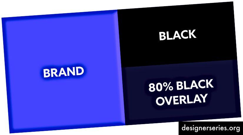 Tag din mærke farve og læg en 80-90% sort firkant over det. Farve drop dette som din basis sort. Det er subtilt, men det vil gøre en forskel! Den nederst til højre er, hvad jeg ville bruge.