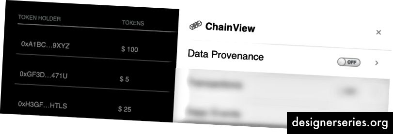 Data Provenance UIT