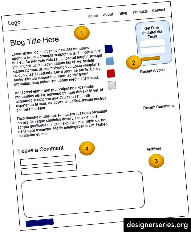 El diseño básico del blog que has visto miles de millones de veces