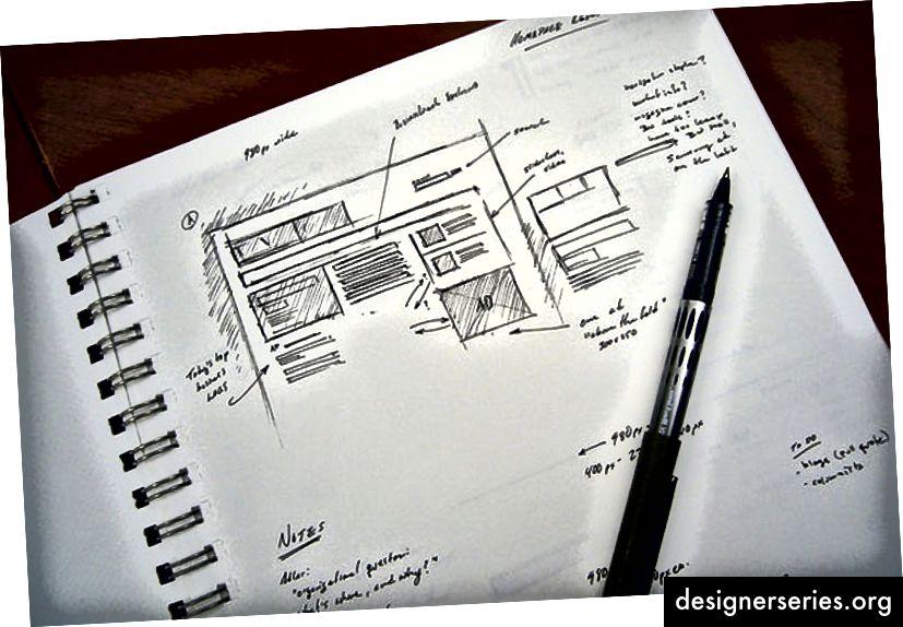 Schetsen is een handig hulpmiddel voor het valideren van productconcepten en ontwerpbenaderingen, zowel met teamleden als met gebruikers. Afbeelding tegoed: David Sleight