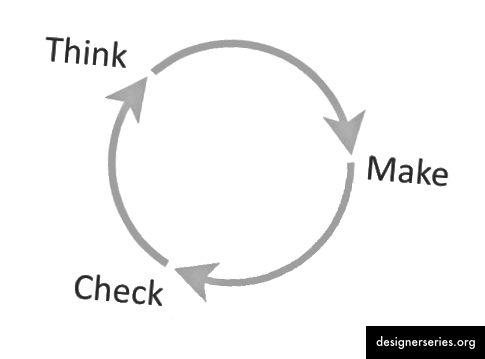 UX-ontwerpers moeten bereid zijn om te herhalen - het allemaal opnieuw doen als ze meer leren over wat werkt en wat niet.