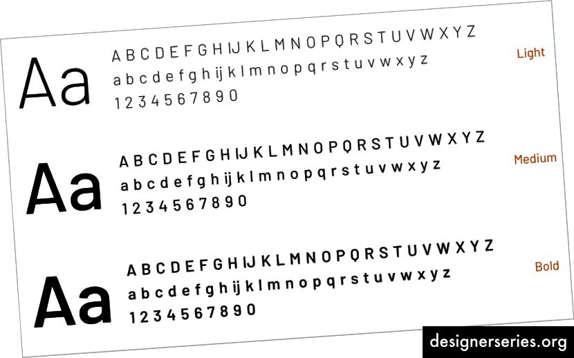 Escriba especímenes en tres pesos de la fuente Barlow
