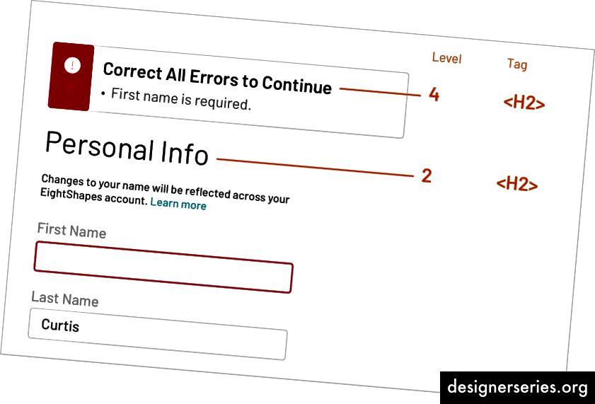 Niveles de encabezado distintos, pero con la misma etiqueta HTML