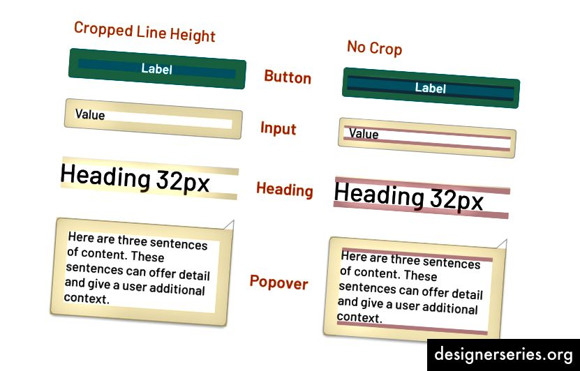 Altura de línea recortada frente a elementos de texto que incluyen impactos de altura de línea
