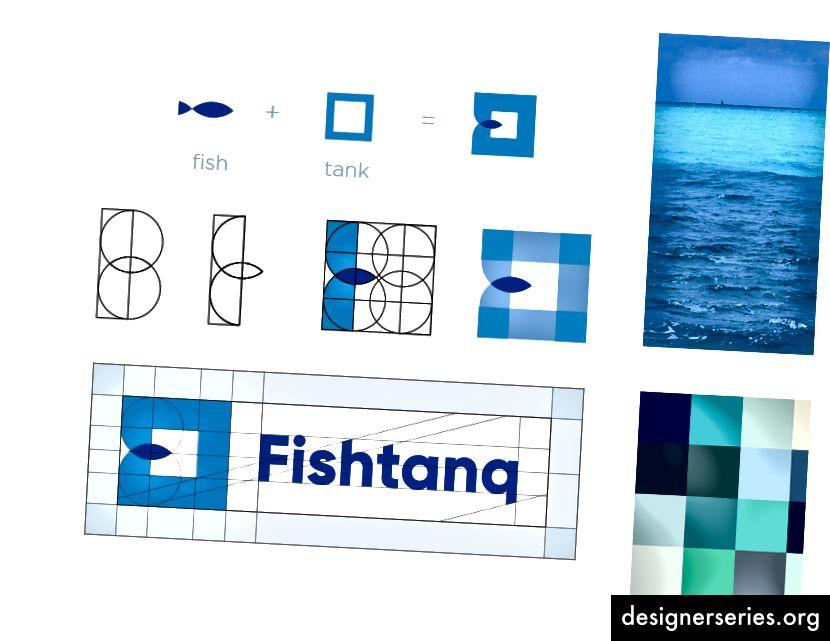 Fishtanq - Logo Design af Jeroen van Eerden