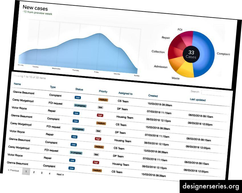 Visuaalinen yhteenveto tarjoaa yleiskatsauksen liitteenä olevasta taulukosta
