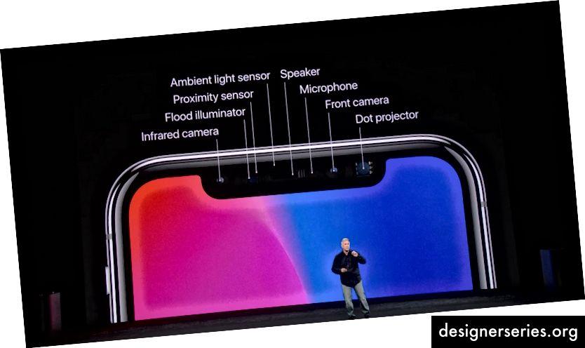 iPhone X hak.