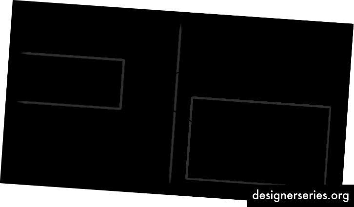 alt text = Im Bild wird angezeigt, dass eine Komponente in verschiedenen Kontexten einer Seite wiederverwendbar ist. Je nach Kontext müsste die Komponente eine Überschriftenebene h2 oder h3 haben.