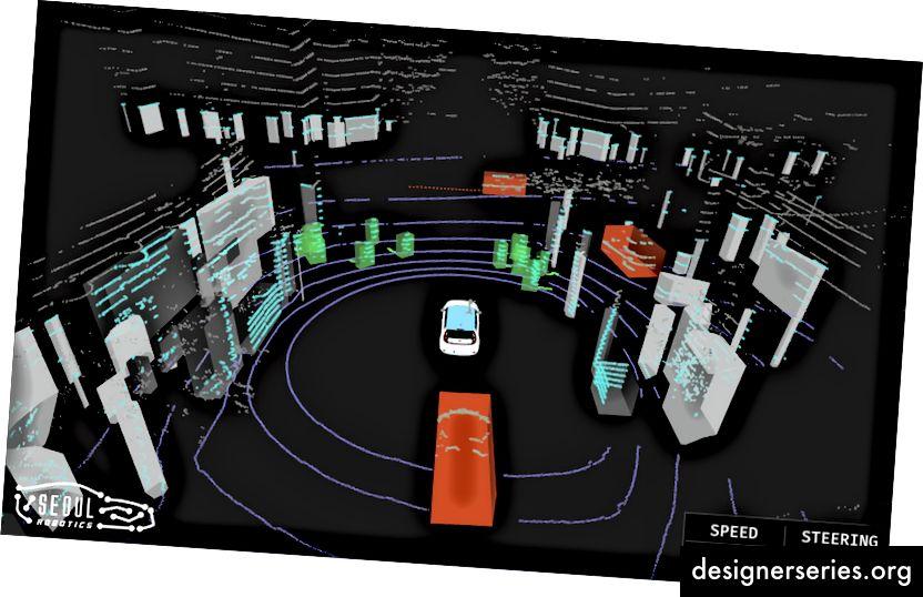 Software de visión LiDAR de Seoul Robotics con Velodyne VLP-16