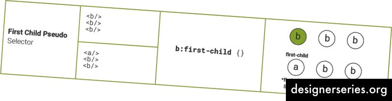 First Child Pseudo-selector