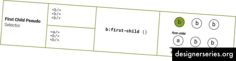 Eerste kind Pseudo-selector