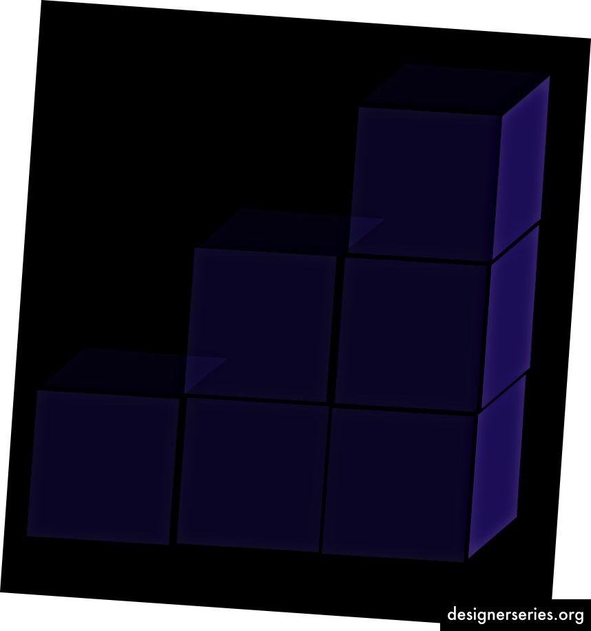 Desain building block adalah desain modular untuk UXers.