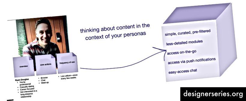 De persona-profielrelatie biedt meer context voor hoe het gezicht van mijn profielblok eruit ziet en voelt.