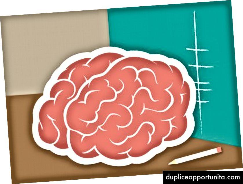 画像ソース:edutopia —成長のマインドセットを持つことが重要です!