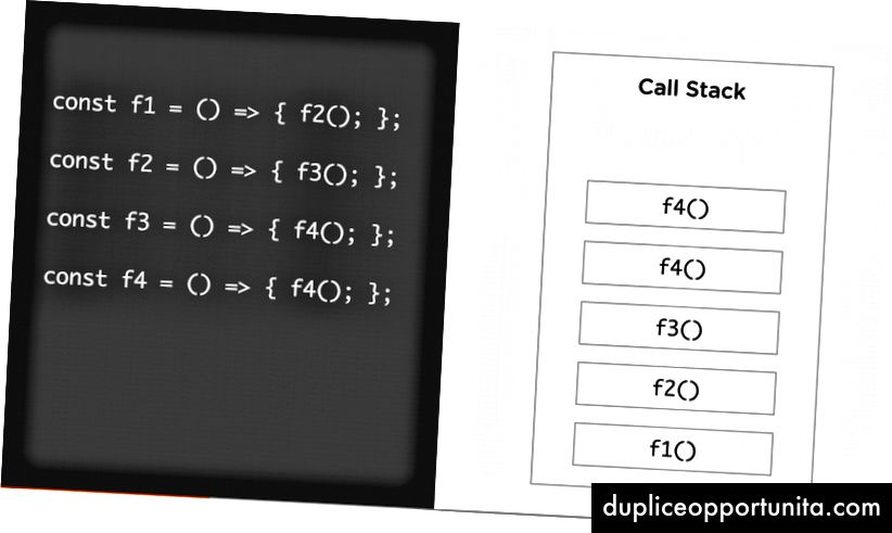 Pluralsight 과정에서 캡처 한 스크린 샷 — Advanced Node.js