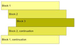 インデント:通常のノルム4スペースインデント