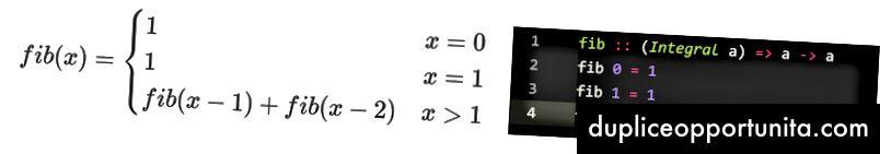 Fibonacci-sekvenssi määriteltynä matematiikassa ja Haskellissä. Haskell-versiota ei ole optimoitu ollenkaan