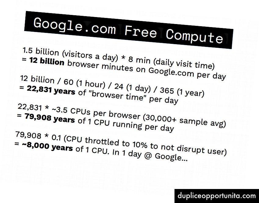 Stima del calcolo gratuito che Google potrebbe ipoteticamente raccogliere dai dispositivi dei suoi utenti