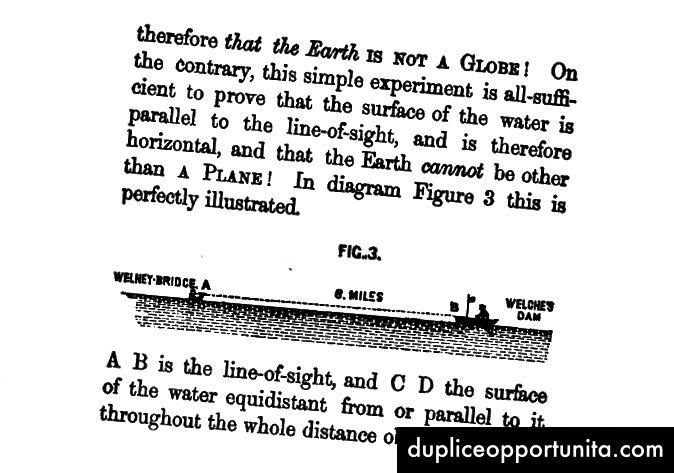 Резултатите от експеримента на ниво Бедфорд объркваха учените в продължение на 30 години, преди да се разбере, че това е просто оптичен пречупващ ефект. Странична наука