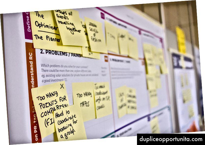 Problem-Solution fit kangas, innovaatiopaja.