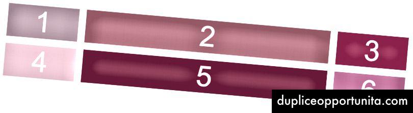 CSS Grid med kun den midterste kolonne indstillet til 1fr