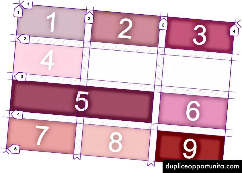 grid-column-startおよびgrid-column-endを使用したCSSグリッド