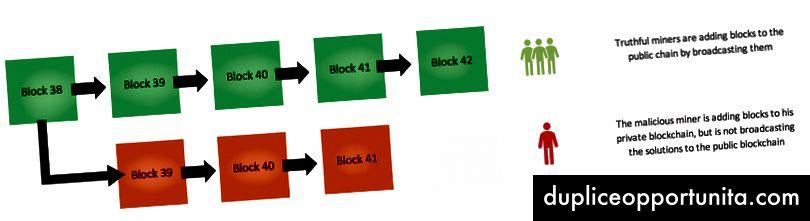 """Вече има две версии на blockchain. Червената блокчейна може да се разглежда в режим """"стелт""""."""