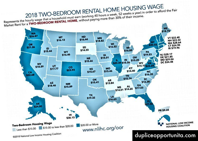 Kilde: National lavindkomstkoalition