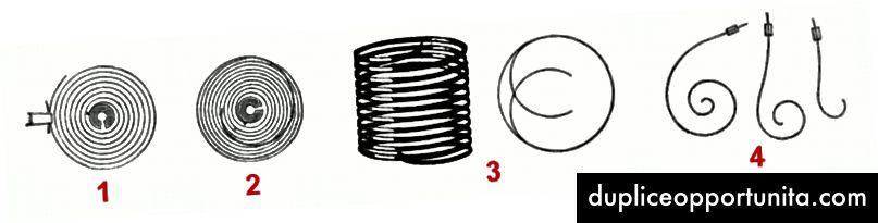 Piirustukset erityyppisistä kellon ja kronometrin tasausjousista. Kuva: Frederick J. Britten ja Harry L. Nelthropp Wikimedia Commonsin / julkisen verkkotunnuksen kautta
