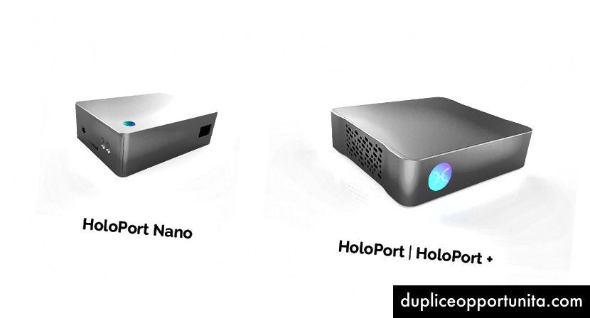 HoloPort Nano, Holoport og HoloPort +