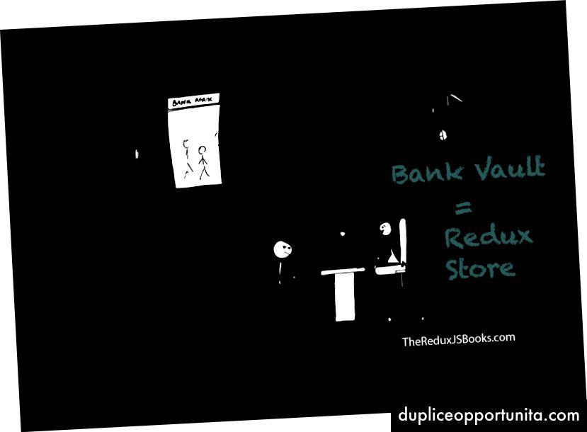 銀行の金庫はReduxストアに例えることができます!