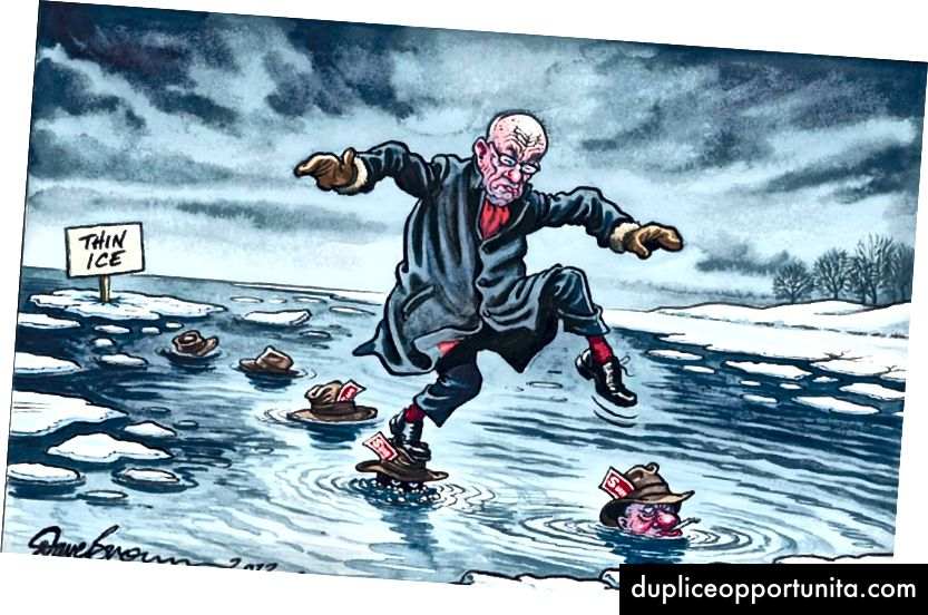 Lähde: http://www.englishblog.com/2012/02/cartoon-murdoch-walking-on-thin-ice.html#.Wi17n7A-d24