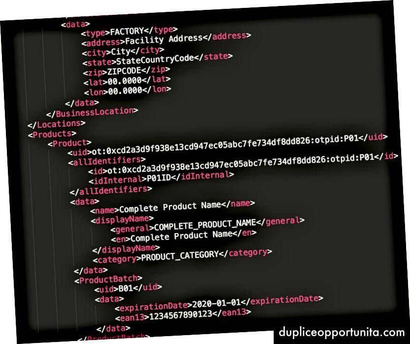 EPCIS 표준에 따른 데이터 구조를 보여주는 XML 스 니펫