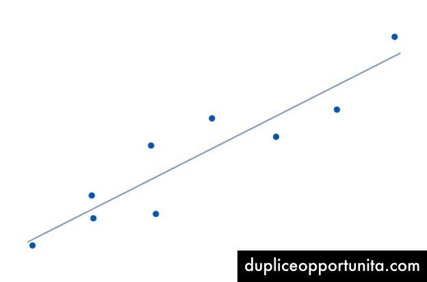 Rivi, joka sopii parhaiten piirrettyjen datapisteiden läpi. Kaikki kuvat: Dan Harris